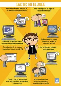 Las TIC como recurso educativo