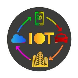 Technological Youth Passport Arquitecto de IoT